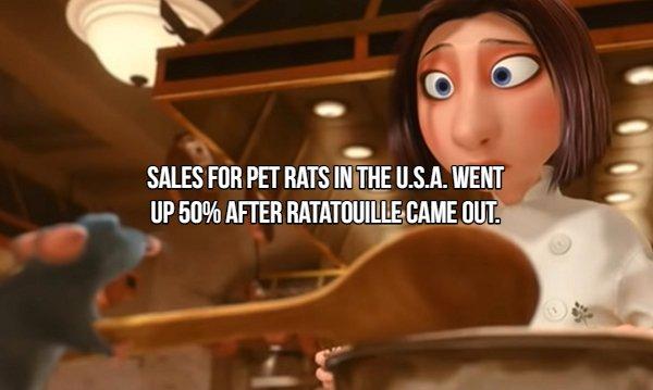 Movie Fact